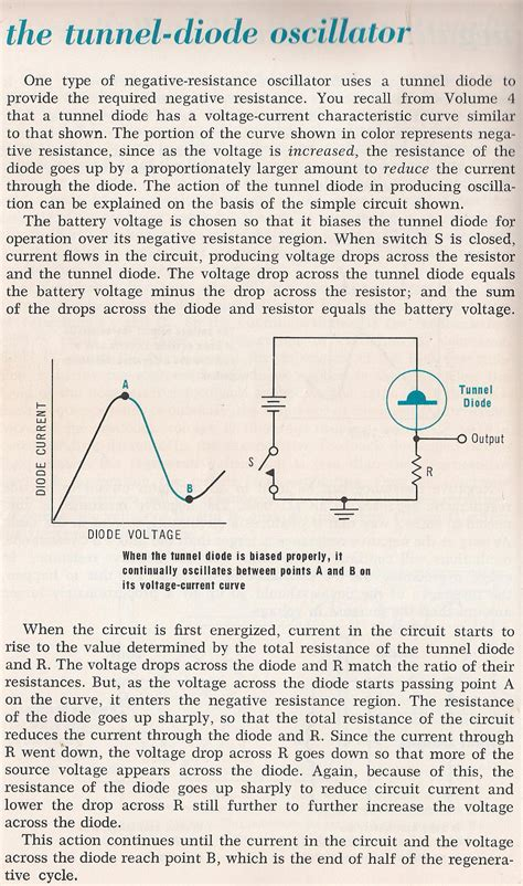 tunnel diode in pdf tunnel diode theory pdf 28 images photo diode experiment pdf 28 images pn junction theory
