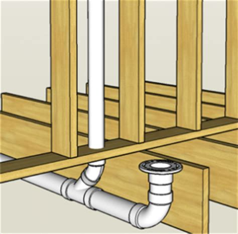 How To Plumb A Toilet Vent by Author At Hammerpedia