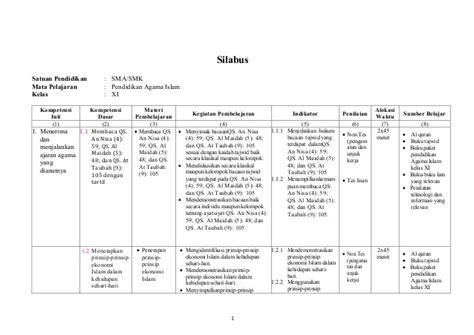 Perangkat Cd Rpp Smk Kelas 11 Kurikulum 2013 Revisi Terbaru silabus kurikulum 2013 pai smk sma kls xi