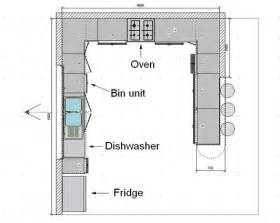Design My Kitchen Floor Plan Kitchen Floor Plans Kitchen Floorplans 0f Kitchen