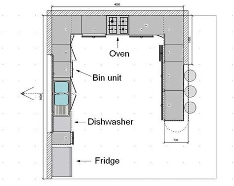 Kitchen Floor Plan Design by Kitchen Floor Plans Kitchen Floorplans 0f Kitchen