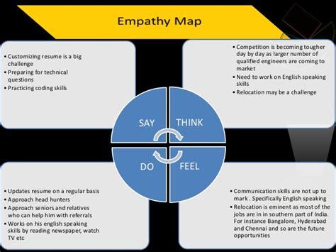design thinking empathy exercise design thinking empathy define and ideate