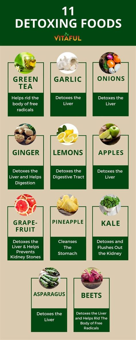 Top Week Detox by Best 25 7 Day Detox Cleanse Ideas On 7 Day