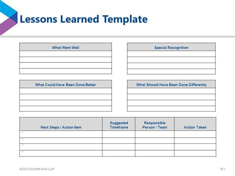 lessons learned template lesson proposal management