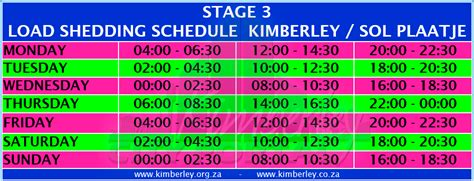load shedding schedule kimberley sol plaatje