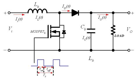 boost converter output capacitor design power determining the open loop output impedance of a buck boost converter how to do it