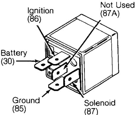 jeep xj alternator wiring diagram pdf jeep wiring