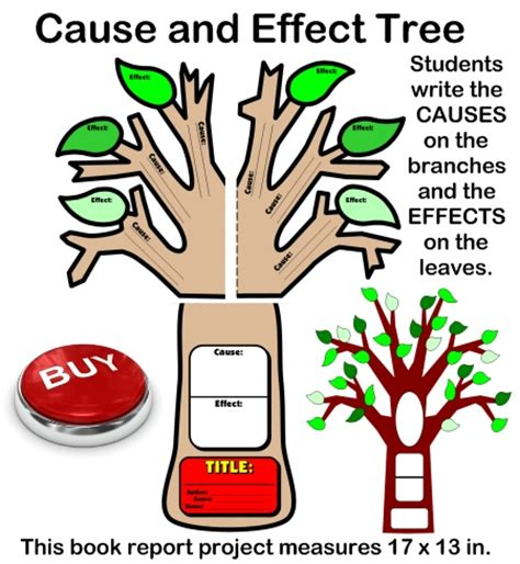 teaching cause and effect with picture books cause and effect tree book report project templates