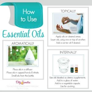 Ways To Use Essential Oils by Living Class Essential Oils Basics The