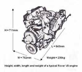 Lexus V8 Engine Dimensions Rover V8 Engine Dimensions And Weight V8 Register Mg Car