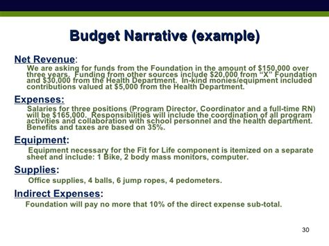 narrative budget template sle narrative budget choice image cv letter