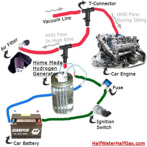 hydrogen fuel cell cars kits hydrogen free engine image