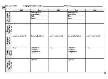 Lli Lesson Plan Templates By Josette And Christine S Frog Blog Tpt Reading Intervention Plan Template