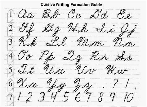 english cursive handwriting hand writing