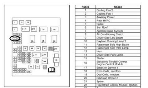 Chevy Equinox Fuse Box Wiring Diagram