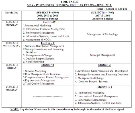 Jntu Kukatpally Mba Results by Jntu Hyd Mba Regular Supple R09 R07 Time Table June 2013