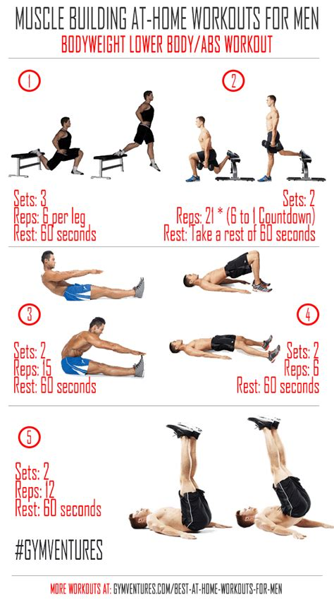 choosing among the best at home workouts for and incorporating a building regime into