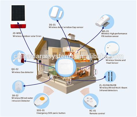 home automation wired free abb launches new wireless home