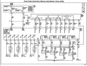 2002 chevy tahoe interior light fuse location 2002 free engine image for user manual