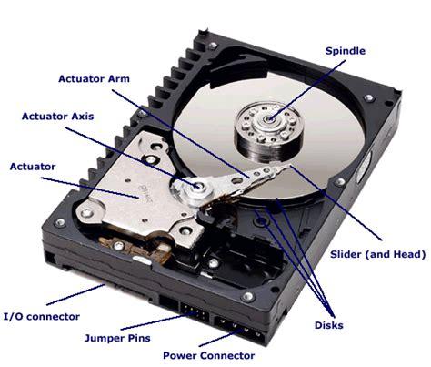 disco fisso interno my pengertian disk