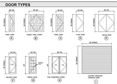 Door Schedule Building Codes Northern Architecture Door Schedule Template