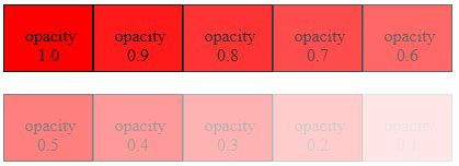 background color opacity css image gallery html background opacity