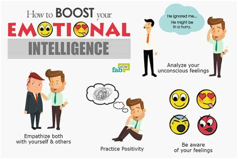 how to improve emotional intelligence the best coaching assessment book on working developing high eq emotional intelligence quotient mastery of the emotional intelligence spectrum books how to improve your emotional intelligence 20 pro tips