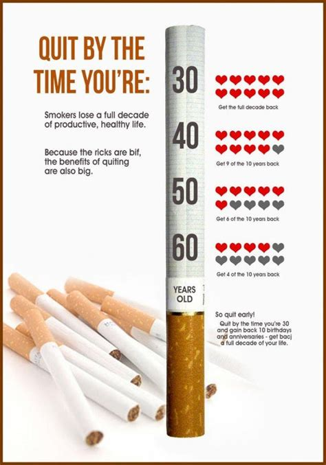 Tobacco Detox Time by Withdrawal Looking Closely At The Facts
