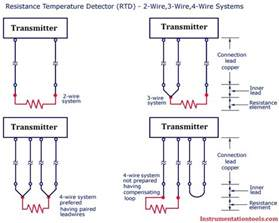 3 wire rtd wiring diagram white 3 get free image about wiring diagram