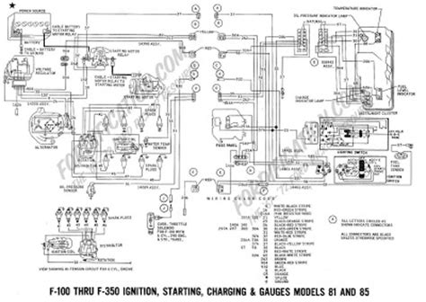 ford   ignition starting charging