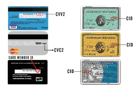 Sle Credit Card Cvv2 Number Generate Valid Credit Cards