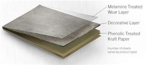 Aluminium Pcb Hpl 12 Wattpapan Pcb Aluminium Hpl 12 Watt 60 Cm wilsonart 174 laminate sustainability information wilsonart