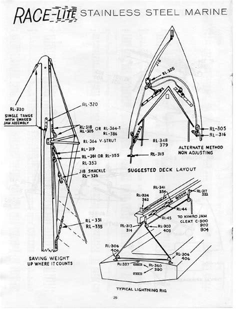 small sailboat rigging diagrams sailboat boom rigging diagrams sailboat boom