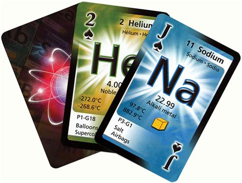 periodic table playing cards printable chemistry periodic table playing cards