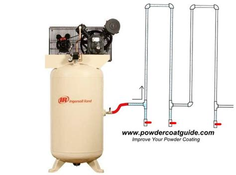 How To Plumb An Air Compressor System by This Diagram Shows How To Route Your Air Compressor Pipes