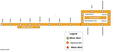 orange line map chicago cta rail service alerts cta rail chicago transit forum