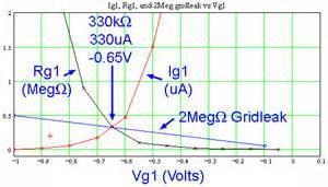 what is grid leak resistor gloria 51gw radio grundig radio vertrieb rvf radiowerke b