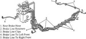Brake Line Diagram For 2000 Pontiac Grand Prix Repair Guides Brake Operating System Brake Hoses And