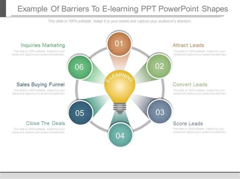 use exle of barriers to e learning ppt powerpoint shapes presentation powerpoint diagrams