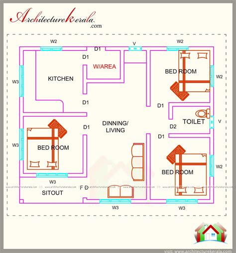 three bedroom house plan in kerala house design plans