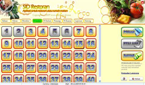 Gambar 4d Cocok Untuk Cafe Rumah Restoran Dll restaurant atau resto
