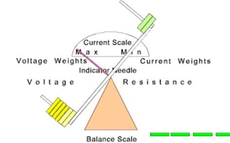 balance resistor ohms