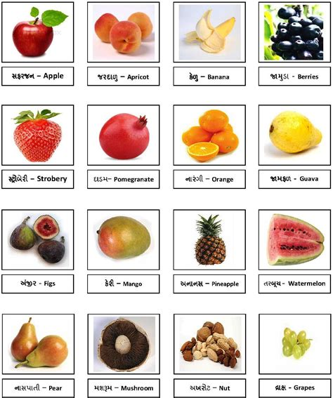 8 fruits name 12 best fruits names in telugu to with pictures