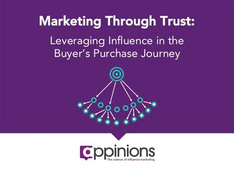 marketing through trust