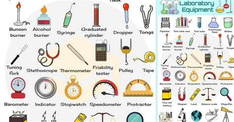 laboratory equipment vocabulary in english 7 e s l