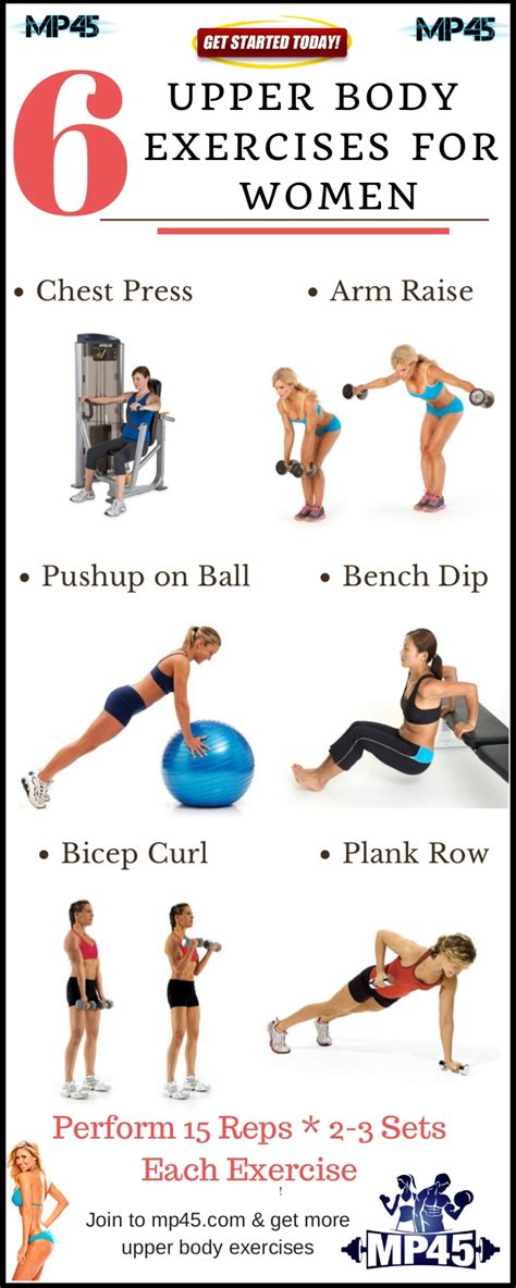 6 exercises for to increase strength of