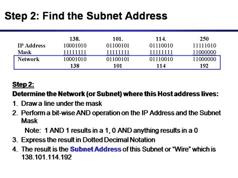 Tutorial Subnetting Cisco | the school of cisco networking scn subnetting tutorial