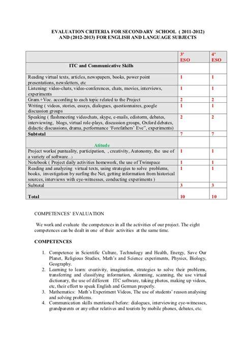 design competition evaluation criteria evaluation criteria