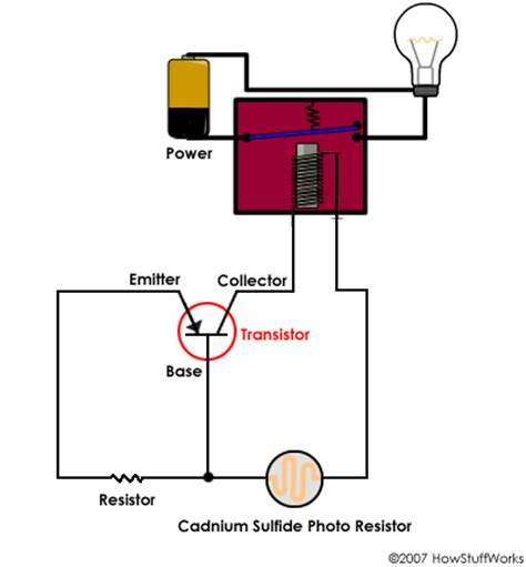how does a lighting contactor work how do the streetlights turn on automatically at