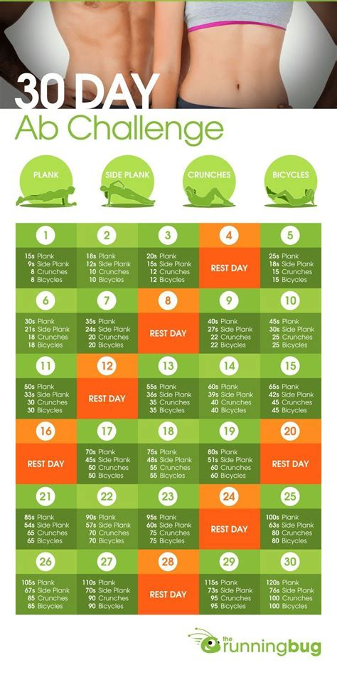 25 day ab challenge best 25 30 day ab challenge ideas on ab